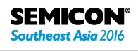 SEMICON Southeast Asia